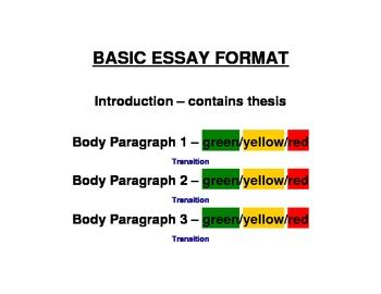 Be Student: Academic writing essay structure only
